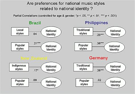Many genres have a rich history or geographical significance, a cult following or music roots that go far beyond the 20th century. www.jungedenkmusik.net