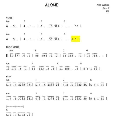 not angka fur elise pianika not angka alone alan walker lagu alan walker terbaru dan populer