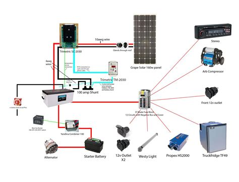 Weekend Warrior Generator Wiring Diagram by Thesamba Vanagon View Topic Solar And Aux