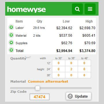 Homewyse Bathroom Addition by Homewyse Calculator Bathroom Remodel Cost Estimates