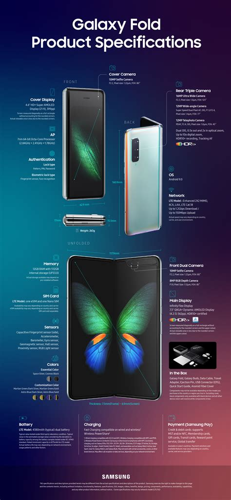 [Infographic] Galaxy Fold: Category-Defying Specs