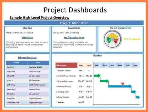 program management reporting template progress report