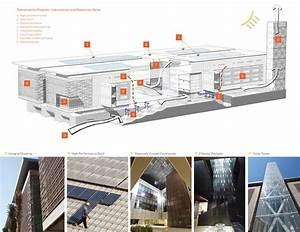 HOK-Designed King Abdullah University of Science and ...