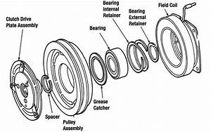 Ac Pulley Clutch Not Disengaging    Mechanicadvice