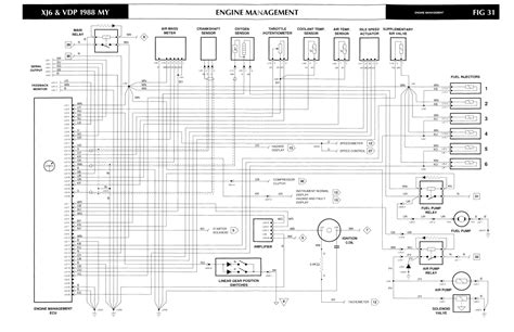 Engine Wiring  Jaguar Engine Wiring Diagrams 40l V8 V6