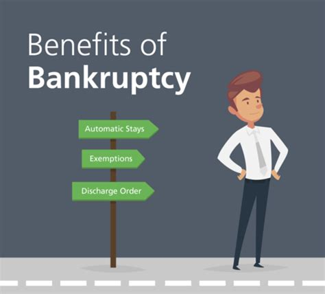 The Benefits Of Bankruptcy  The Legal Checkup