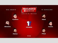 Twitter estrena hashtags para el Real Madrid vs Barcelona