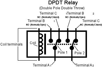Learn Digilentinc Relay Controlled Leds