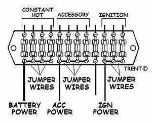 Hot Rod Wiring Diagram Fuse Panel : fuse panel ignition switches etc how to wire stuff up ~ A.2002-acura-tl-radio.info Haus und Dekorationen