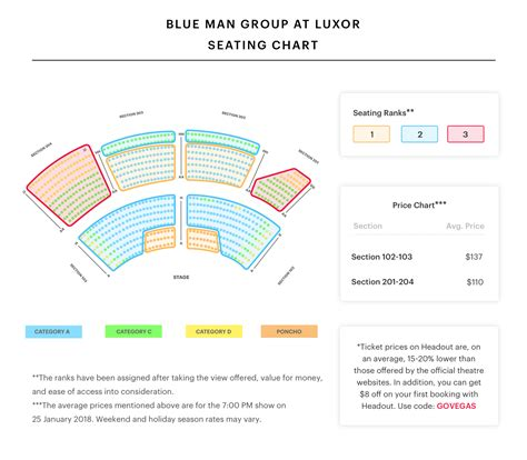 blue man theater  luxor seating chart  seats
