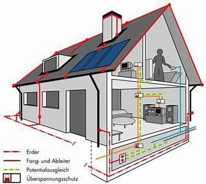 Erdung Haus Nachträglich : erdung elektro grundinstallationen baunetz wissen ~ Watch28wear.com Haus und Dekorationen