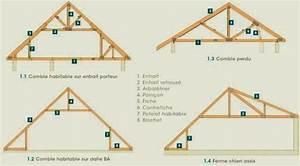 la charpente industrielle fabriquee en usine With creer un plan de maison 3 quelle type de charpente