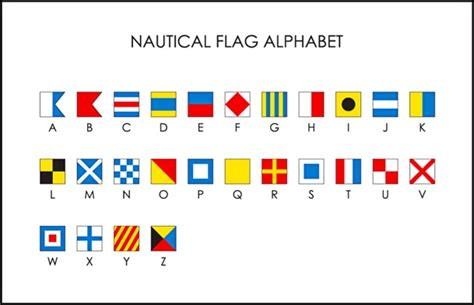 Boat Flags Chart by The Meaning Nautical Flags