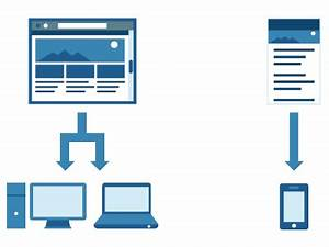 RESS Responsive Webdesign And Server Side Components