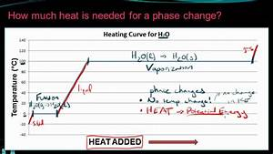 Chemistry 10 6 Enthalpy And Phase Changes