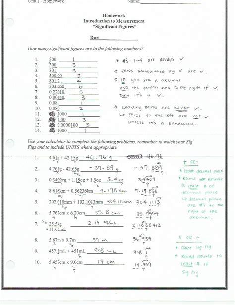 Unit 1  Ms Huang's Chemistry Website