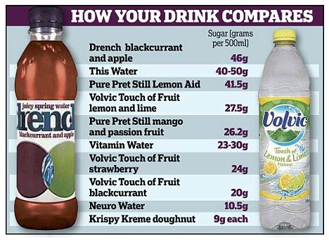 top 28 is sugar water bad for you coffee s health