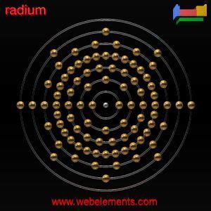 Diagram Of Radium by Radium 187 Properties Of Free Atoms Webelements Periodic Table