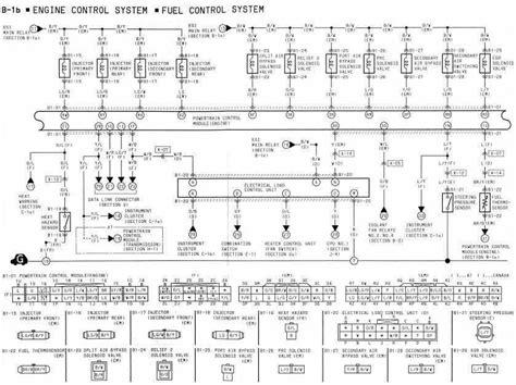 Mazda Engine Control System Fuel