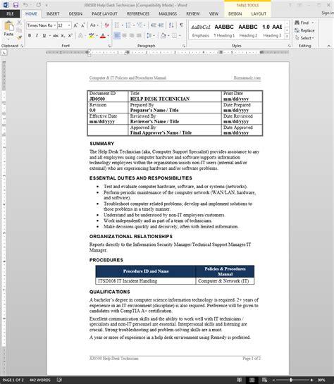 duties of help desk support help desk technician description