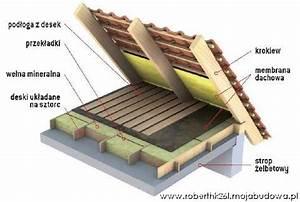 Ocieplenie stropu poddasza użytkowego