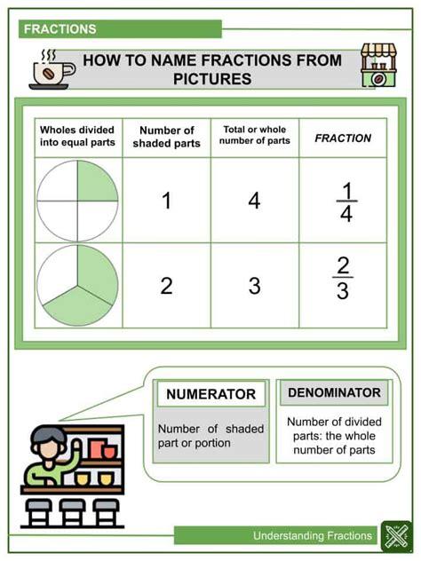 understanding fractions worksheets grade  common core