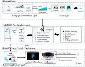 Computer System Architecture Diagram