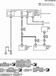 Nissan Cvt Transmission Wiring Diagram