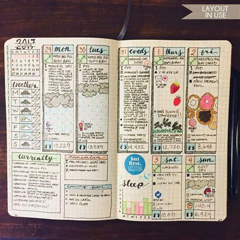 bullet journal template printable planner weekly layout bujo starter