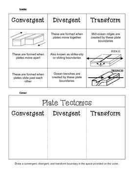 plate tectonics foldable homework classroom and cut and