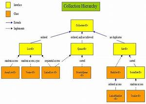 Huawei Diagram Collection