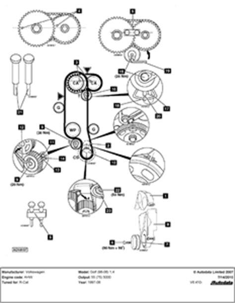 vw golf mk4 1 6 timing bel diagram fixya