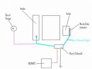 Boost Gauge  Solenoid Signal - Miata Turbo Forum