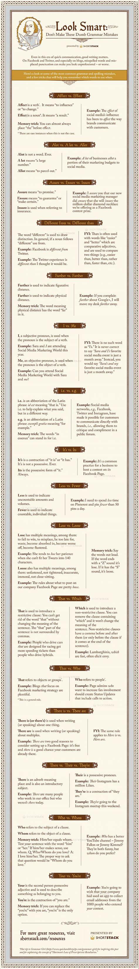 Proper Spelling Of Resume by Resume Correct Spelling