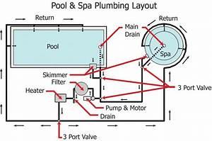 Spa Wiring Schematic Diagram