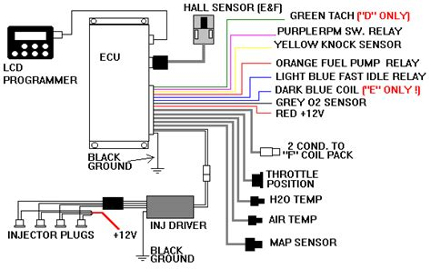 bmw   mass air flow wiring diagram