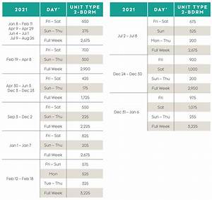Cypress Harbour Points Charts Selling Timeshares Inc