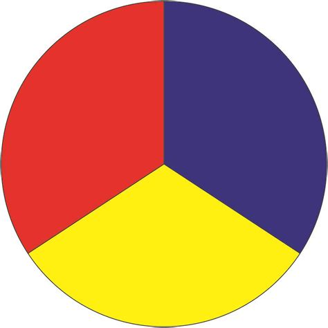 primary color wheel these are the 3 primary colors from which all other colors