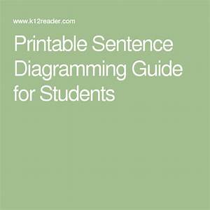 Printable Sentence Diagramming Guide For Students