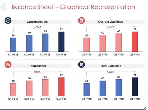 balance sheet graphical representation sample