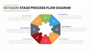Process Cycle Diagram Template  Process  Free Engine Image For User Manual Download