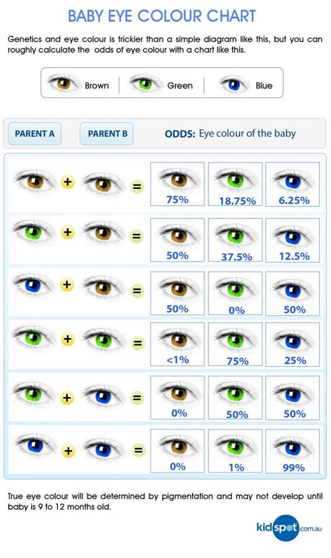 when do babies get their eye color the it all about your baby s and how they