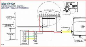 Honeywell Furnace Humidifier Wiring