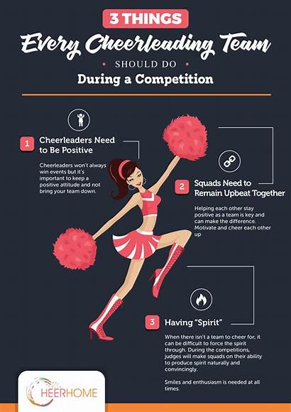 Cheerleading Things Team Competition Infographic Should During