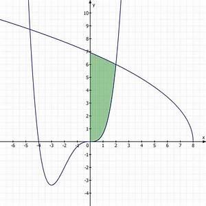 Umkehrfunktion Berechnen : polynom wieder eine polynomfunktion zu berechnen g1 ist die umkehrfunktion von g x 1 6x ~ Themetempest.com Abrechnung