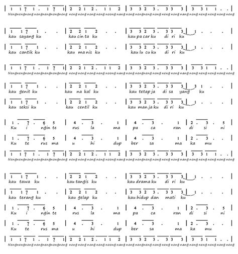 not pianika lagu butiran debu kumpulan not angka agustus 2012