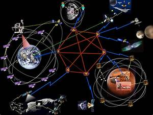 Solar System Internet Technology Debuts On The