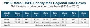 Parcel Post Rates Usps Chart Usps Service Rate Changes 2016 Struggleville