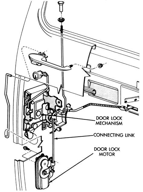 Car Door Lock Mechanism Diagram by Repair Guides Interior Manual Door Locks Autozone