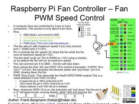 raspberry pi pc fan controller homemade acoustic server rack silent pretty cheap